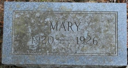 FULLER, MARY - Greenbrier County, West Virginia | MARY FULLER - West Virginia Gravestone Photos